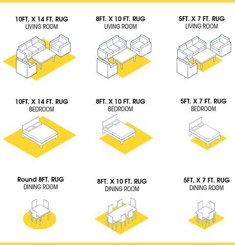 area rug sizes