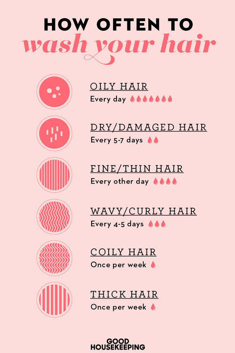 how often to wash hair